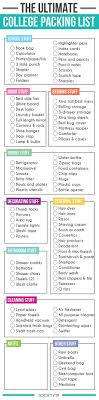 17 best ideas about college packing checklist dorm room hacks and tips no idea what to pack take a look at