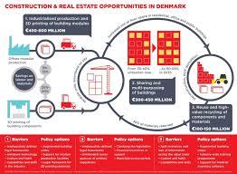 La Sélection du Lab #1 - Activer l'économie circulaire, une boîte à ...