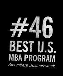 tcu neeley school of business mba program ranking 46best