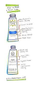 Basic Watercolor <b>Palette</b>: <b>12</b> essential <b>colors</b> — Artist Lydia ...