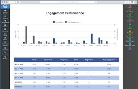 facebook ads report template reportgarden spend time in optimizing and perfecting your facebook ad campaigns