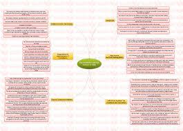 essay essay on urban education in durdgereport web fc essay essay on present educational system in in hindi essay on urban education in