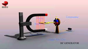 d chemistry model mov 3d chemistry model mov