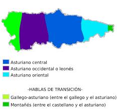 Asturische Sprache