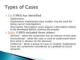 Descriptive Research Study com Case study as a research method variables
