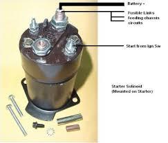 starter wiring diagram chevy 454 wiring diagram 1997 454 Chevy Starter Wiring big block chevy ignition wiring printable GM Starter Wiring