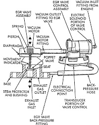 2008 dodge avenger wiring diagram wirdig wiring diagram 2008 mazda 5 crankshaft position sensor location 2008