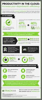 increase productivity by switching to the cloud infographic increase productivity in cloud