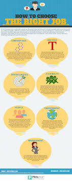 career advice tips for recent college grads how to choose the right job infographic