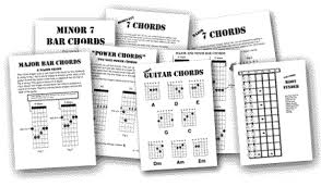 Learn your chords and notes