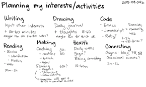 2015 09 04b planning my interests and activities index card planning hobbies png