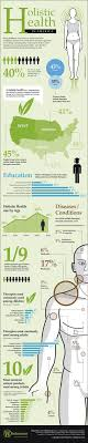 best images about infographics facts 8 interesting alternative medicine infographics