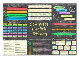 poetry essay s shop teaching resources tes english classroom display posters