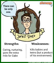 jonas in the giver click the character infographic to