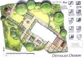 Small Picture Garden Designer Garden ideas and garden design