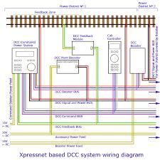 dcc wiring diagrams bachmann wiring diagram bachmann wiring diagrams 1000 images about wiring ideas