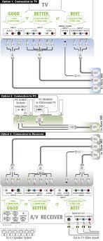 bose home theater wiring diagram schematics and wiring diagrams home theater diagram jebas us