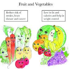 conventional vs organic farming essay homework academic writing conventional vs organic farming essay