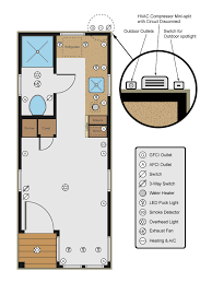 shockingly simple electrical for tiny houses   the tiny lifewe made it so someone who doesn    t have any knowledge or experience can go from novice to wiring their whole house
