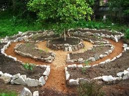 Small Picture Garden Landscaping Design Herb Garden DIY Inspiring Home
