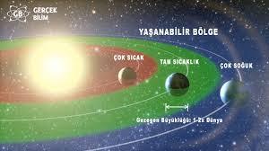 كوكب الأرض تعيش كائنات فضائية؟