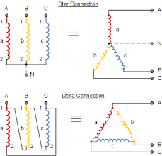 three phase transformer connections and basics Wiring Diagrams Three Phase Transformers three phase transformer configurations wiring diagram for three phase transformer