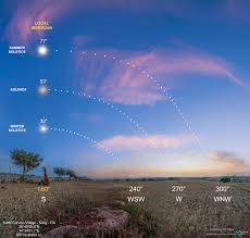 This year's vernal equinox is March 20, <b>2021</b>   Astronomy Essentials ...
