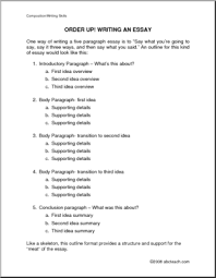 Resume Examples Thesis Statement Essay Example Thesis Statement     Millicent Rogers Museum