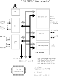 thomas scherrer z  family official support page    z c  cpu architecture block diagram   german   integrated z    pio sio ctc all in one ic