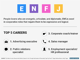 the best jobs for every personality type best jobs personality the best jobs for every personality type