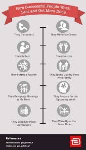 how successful people are more productive infographics bizztor how successful people work lass and get more done