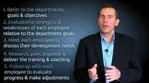 human resource planning archive optimus performance creating an employee development plan2