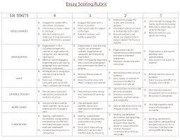 essay random essay maker fake essay generator photo resume essay reflective essay generator random essay maker