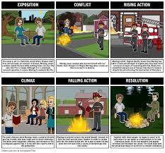 fahrenheit summary themes other lesson plans