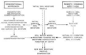 DESIGN OF A LOW-POWER AUTOMATIC <b>WIRELESS MULTI</b> ...
