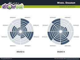 wheel diagrams for powerpointwheel diagrams for powerpoint   slide