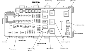 wiring diagram for 2005 ford explorer the wiring diagram 2005 ford explorer low side switch 13 volts voltage fuses