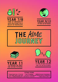 about aime for the year 7 and 8 day we offer a taste of what s to come kids get a chance to see what s on the horizon as they move through to year 9