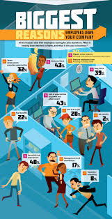 ways to quit your job reasons employees leave your company infographic