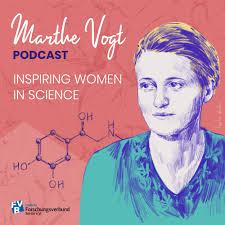 Forschungsverbund Berlin e.V. - Marthe Vogt Podcast