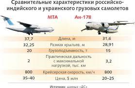 Картинки по запросу новый самолет Ан-178