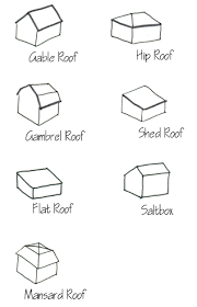 Exterior House Designshome types roof types
