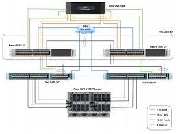 cisco virtualization solution for emc vspex vmware vsphere cisco virtualization solution for emc vspex vmware vsphere 5 1 for 250 virtual machines design zone for data centers cisco systems
