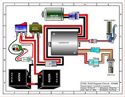 razor wiring diagram razor manuals e100 e125 versions 5 7 wiring diagram