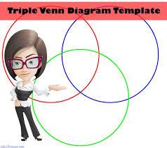 triple venn diagram template   ezk lessons comtriple venn diagram template