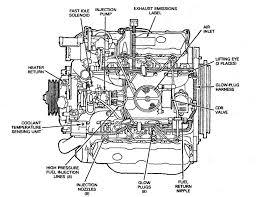 2000 7 3 engine parts diagram 2000 wiring diagrams