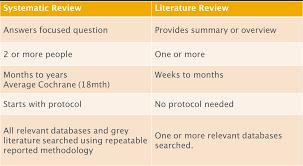 Books on Meta Analysis BMC Public Health   BioMed Central