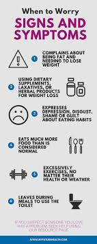 best images about understanding eating disorders when to worry warning signs of an eatingdisoder signs symptoms understanding eatingsigns symptomsdisordersworry