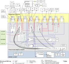 structured wiring retro   updatessmc  wiring diagram  wiring diagram  network diagram