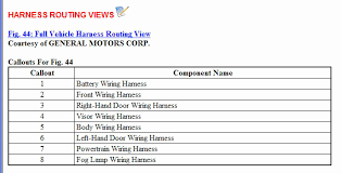 gto 2005 2006 wiring information gto 2005 2006 wiring information index